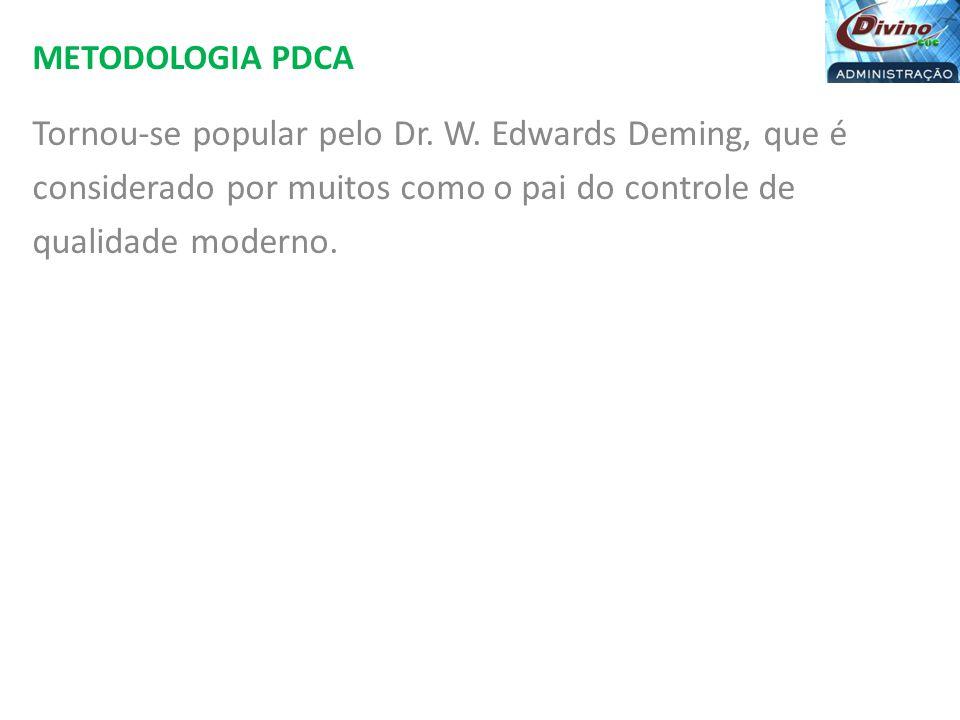 Tornou-se popular pelo Dr. W. Edwards Deming, que é