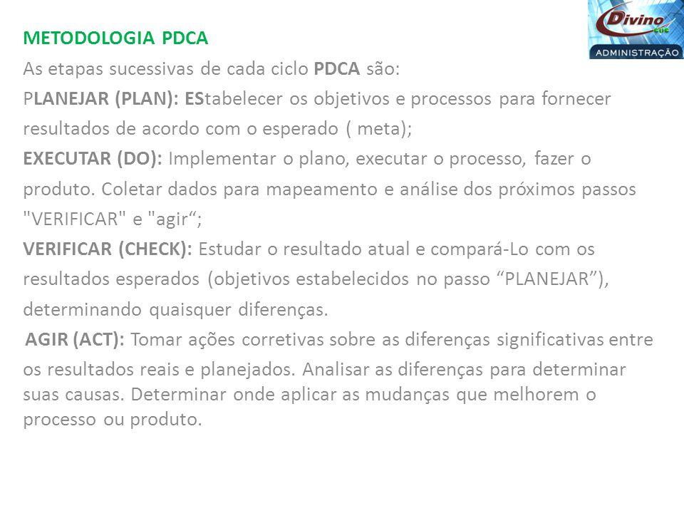 METODOLOGIA PDCA As etapas sucessivas de cada ciclo PDCA são: PLANEJAR (PLAN): EStabelecer os objetivos e processos para fornecer.
