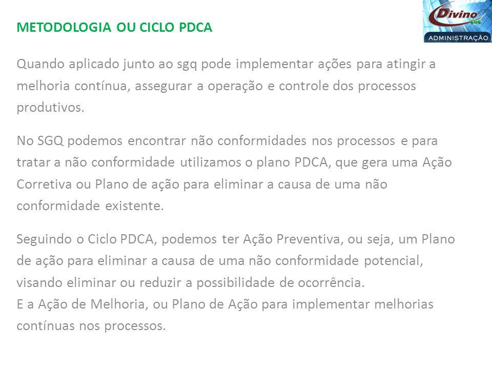 METODOLOGIA OU CICLO PDCA