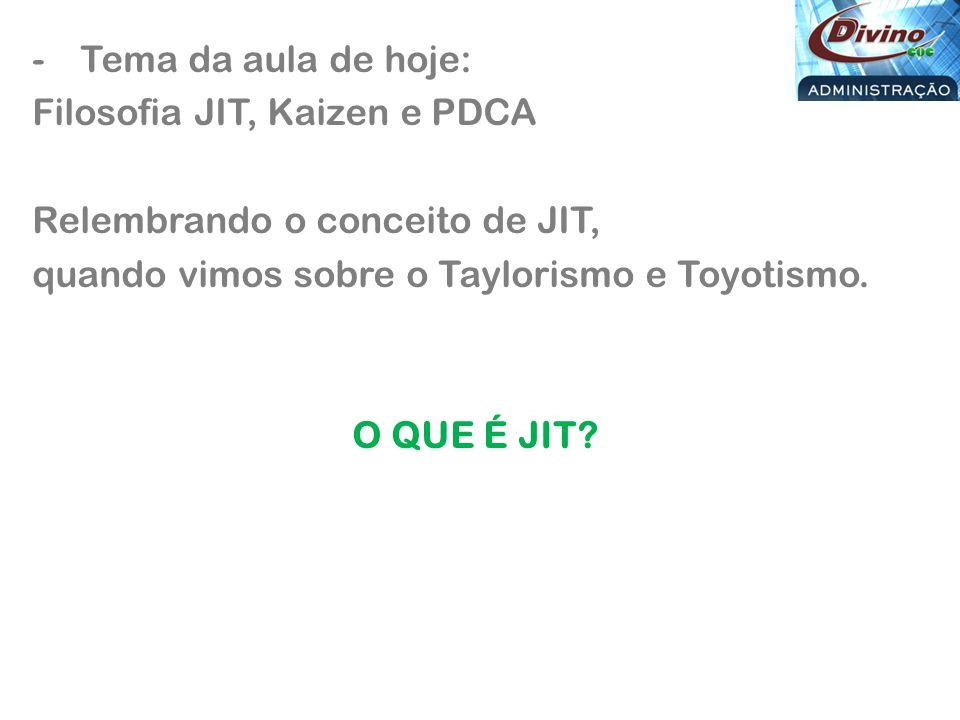 Tema da aula de hoje: Filosofia JIT, Kaizen e PDCA. Relembrando o conceito de JIT, quando vimos sobre o Taylorismo e Toyotismo.