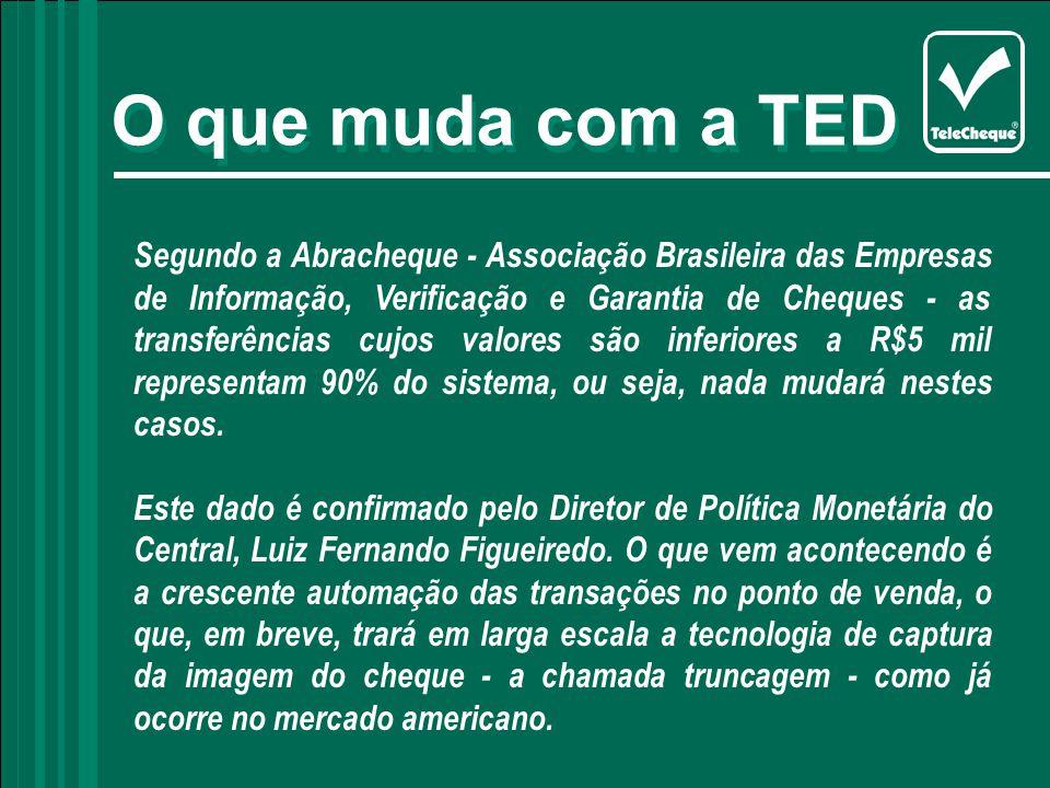 O que muda com a TED O que muda com a TED