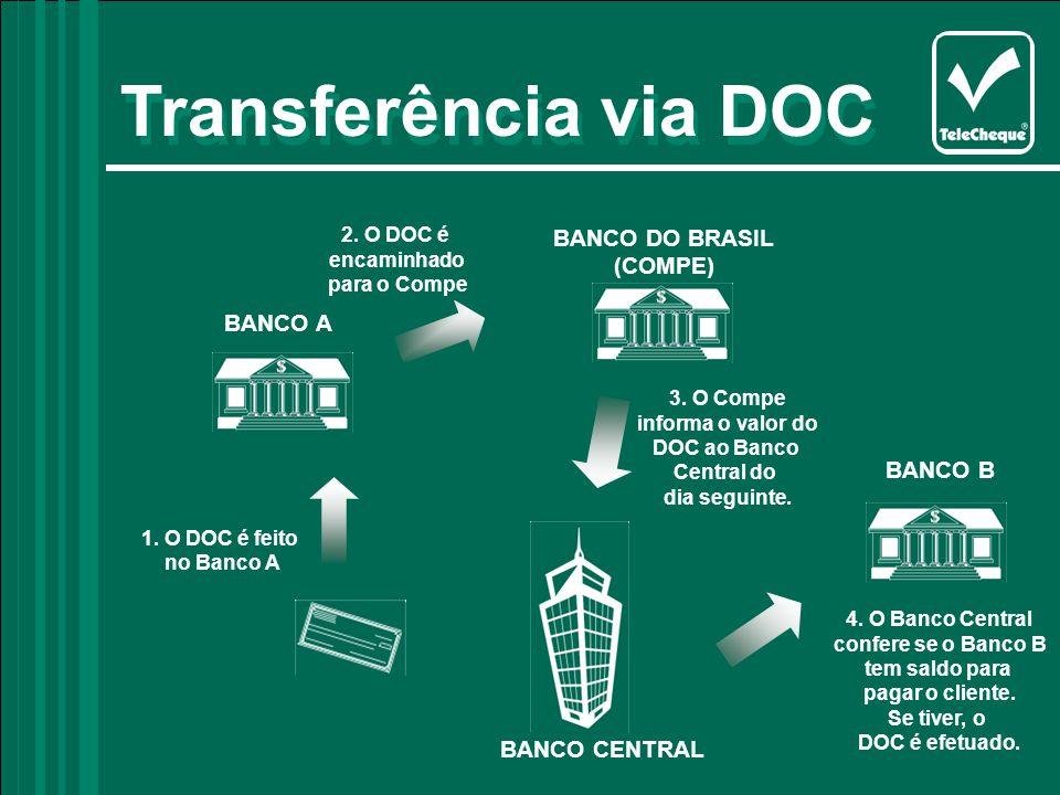 Transferência via DOC Transferência via DOC