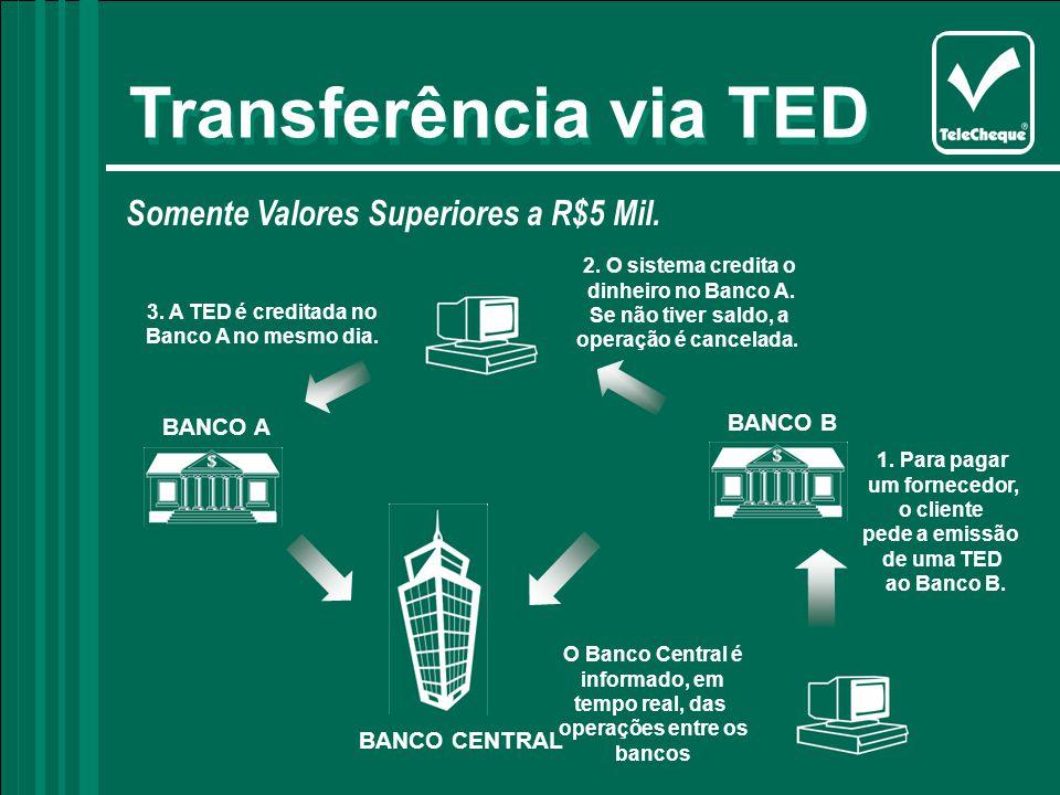 Transferência via TED Transferência via TED