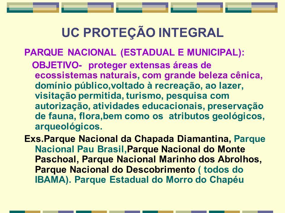 UC PROTEÇÃO INTEGRAL PARQUE NACIONAL (ESTADUAL E MUNICIPAL):