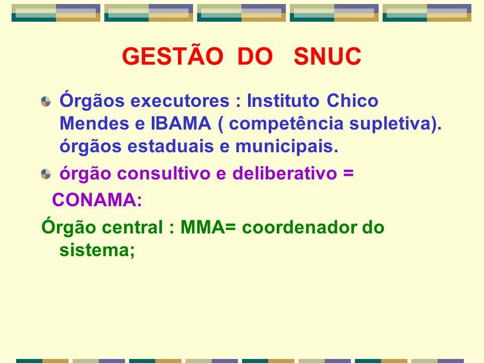 GESTÃO DO SNUC Órgãos executores : Instituto Chico Mendes e IBAMA ( competência supletiva). órgãos estaduais e municipais.