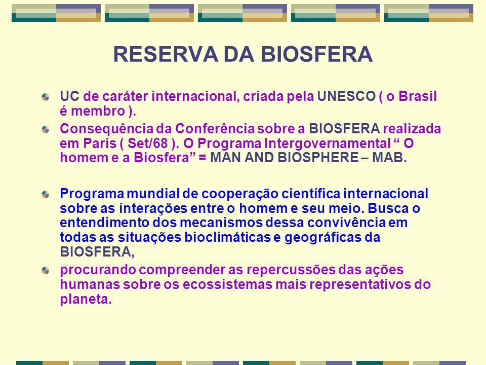 RESERVA DA BIOSFERA UC de caráter internacional, criada pela UNESCO ( o Brasil é membro ).