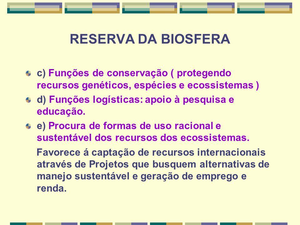 RESERVA DA BIOSFERA c) Funções de conservação ( protegendo recursos genéticos, espécies e ecossistemas )