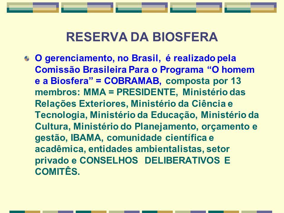 RESERVA DA BIOSFERA