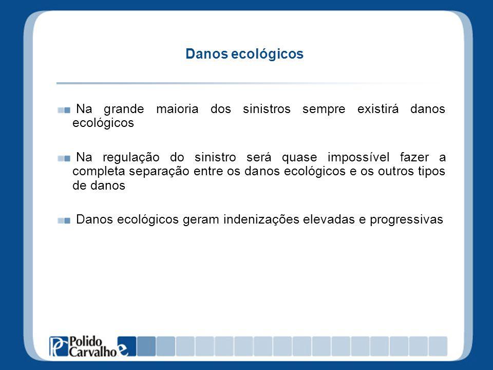 Danos ecológicos Na grande maioria dos sinistros sempre existirá danos ecológicos.