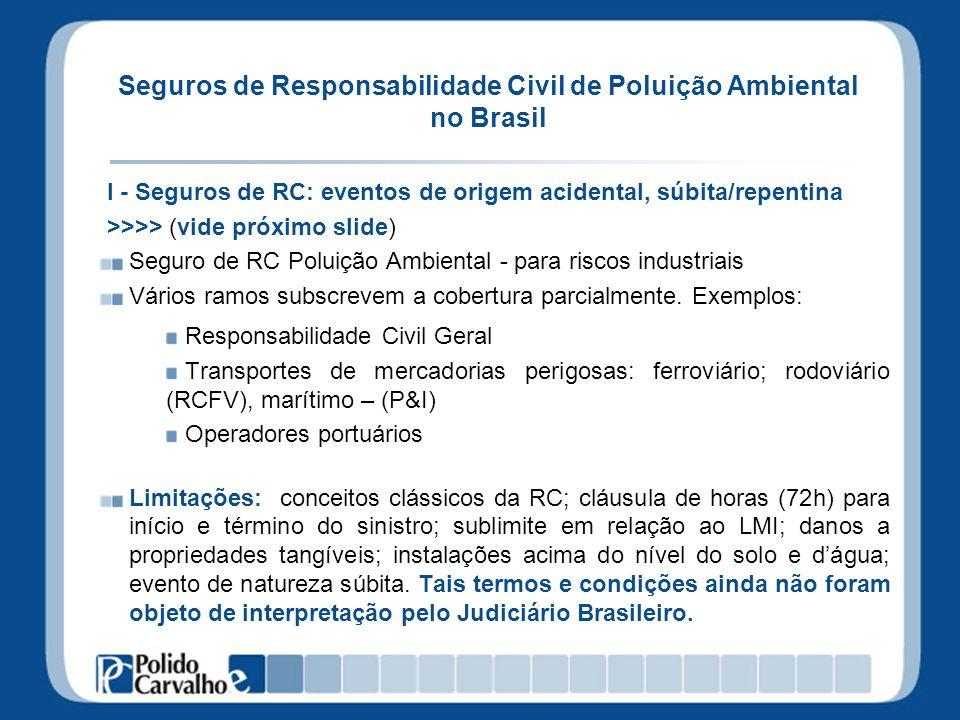 Seguros de Responsabilidade Civil de Poluição Ambiental no Brasil
