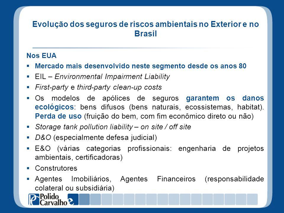 Evolução dos seguros de riscos ambientais no Exterior e no Brasil