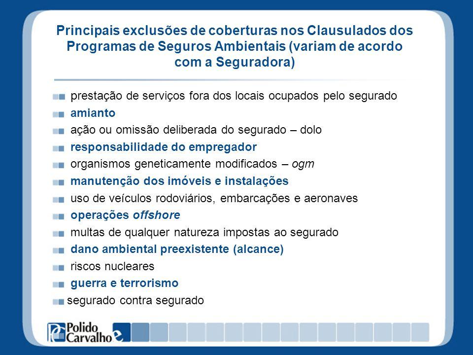 Principais exclusões de coberturas nos Clausulados dos Programas de Seguros Ambientais (variam de acordo com a Seguradora)