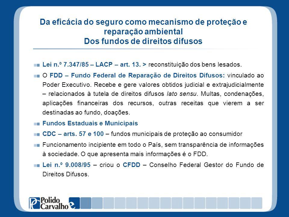 Da eficácia do seguro como mecanismo de proteção e reparação ambiental Dos fundos de direitos difusos
