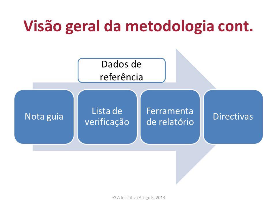 Visão geral da metodologia cont.