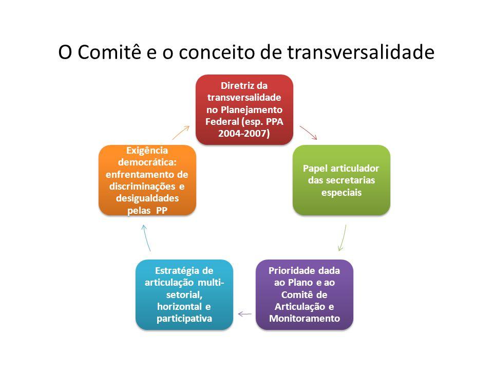 O Comitê e o conceito de transversalidade