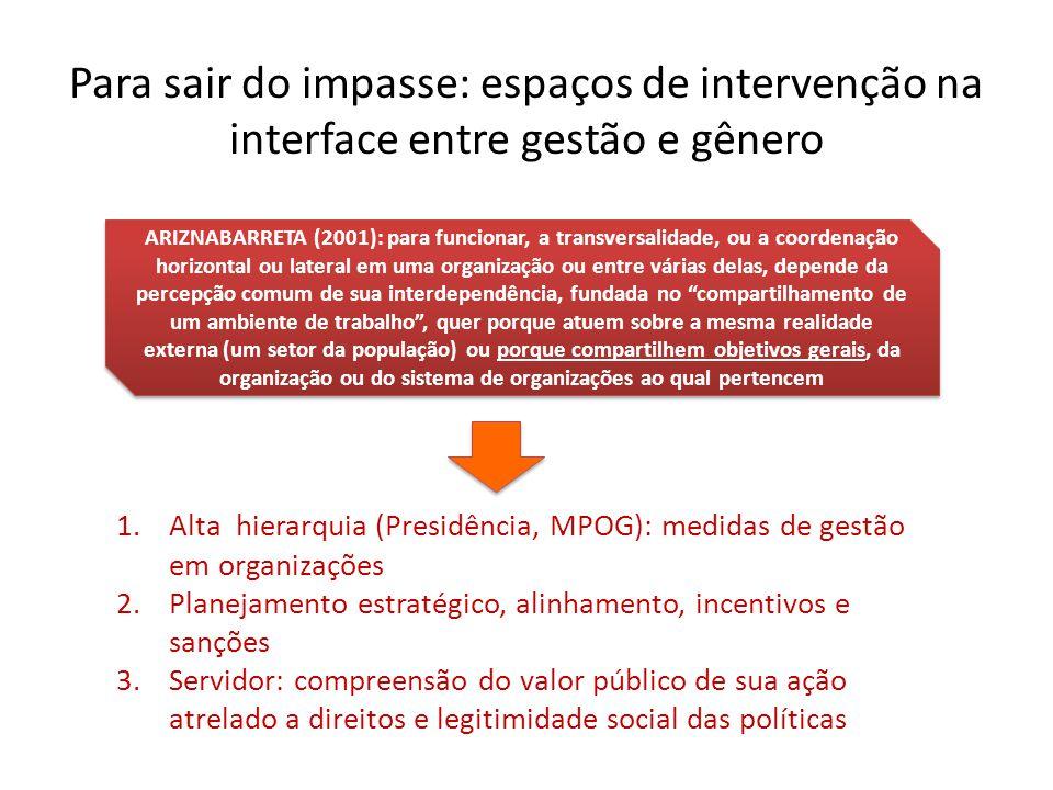 Para sair do impasse: espaços de intervenção na interface entre gestão e gênero