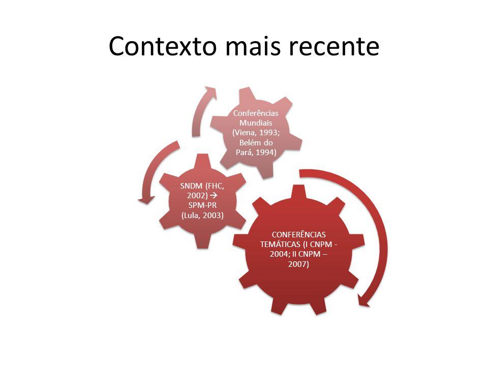 Contexto mais recente CONFERÊNCIAS TEMÁTICAS (I CNPM -2004; II CNPM – 2007) SNDM (FHC, 2002)  SPM-PR (Lula, 2003)