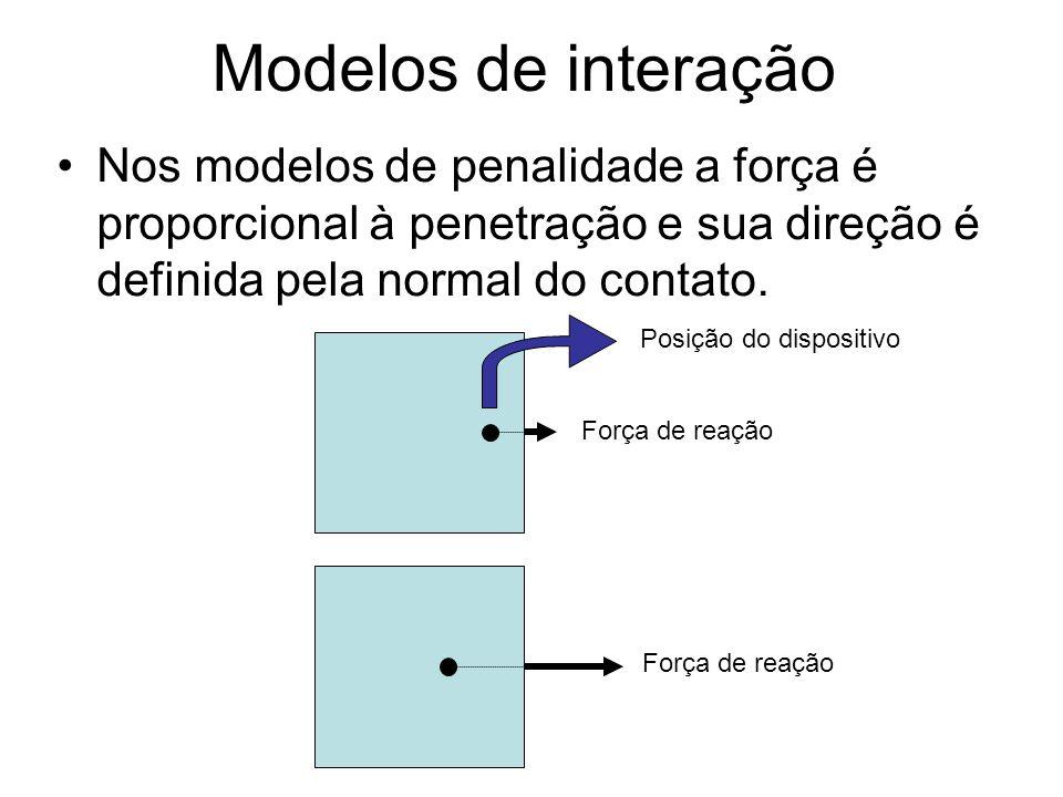 Modelos de interação Nos modelos de penalidade a força é proporcional à penetração e sua direção é definida pela normal do contato.