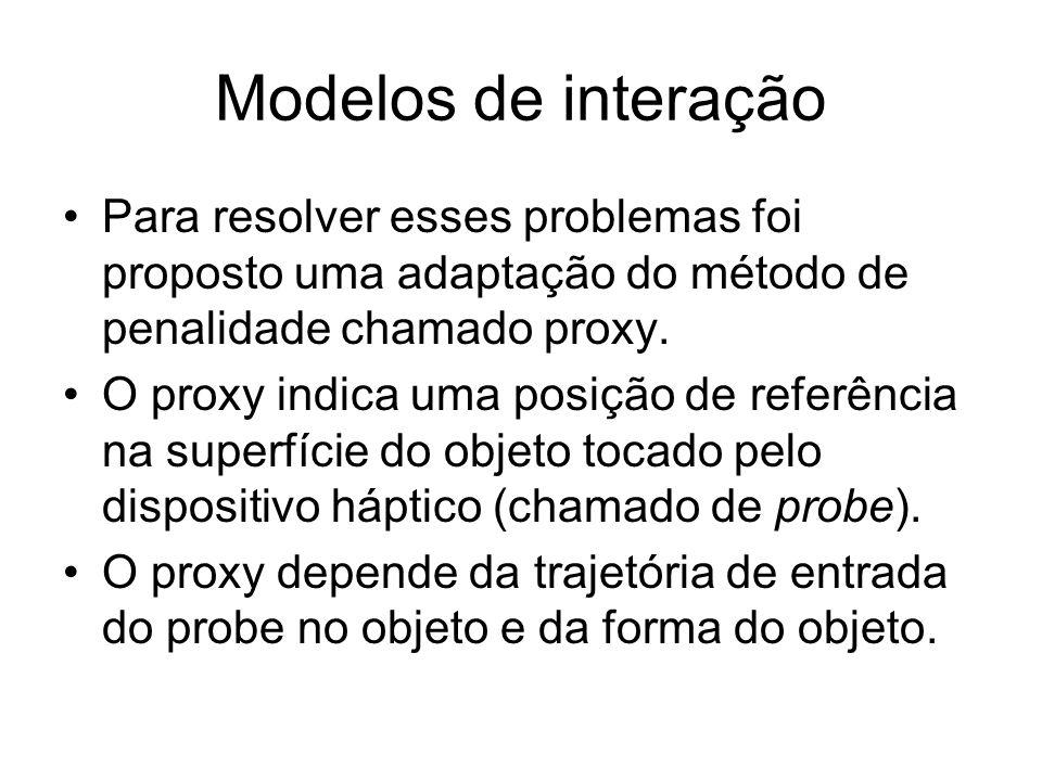 Modelos de interação Para resolver esses problemas foi proposto uma adaptação do método de penalidade chamado proxy.