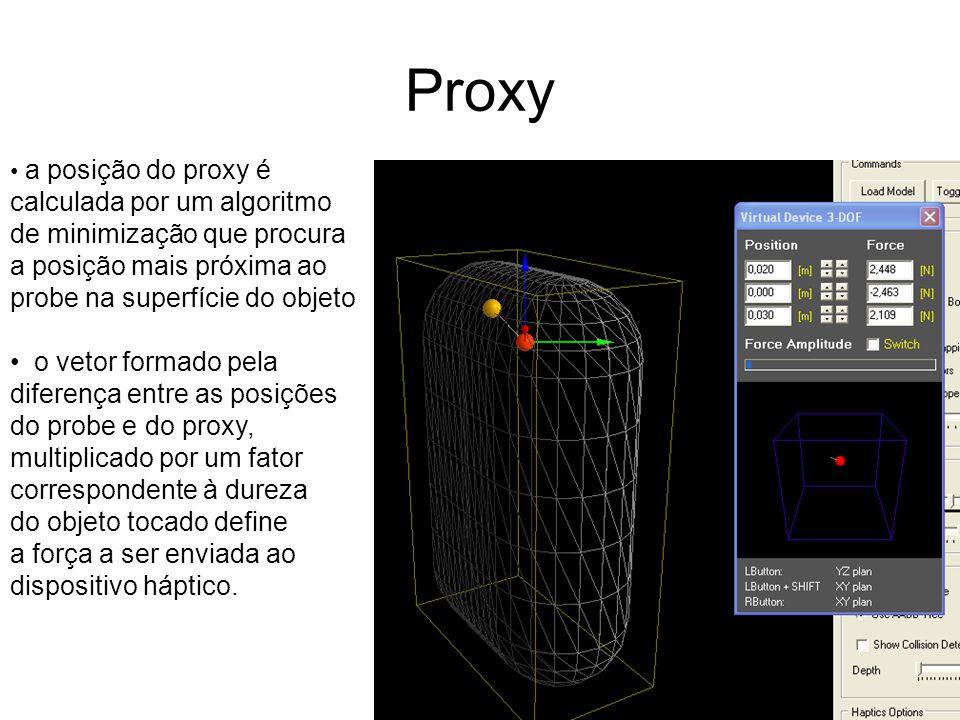 Proxy calculada por um algoritmo de minimização que procura