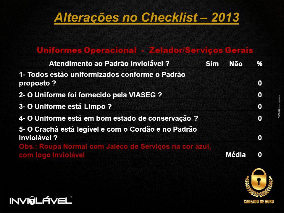 Alterações no Checklist – 2013