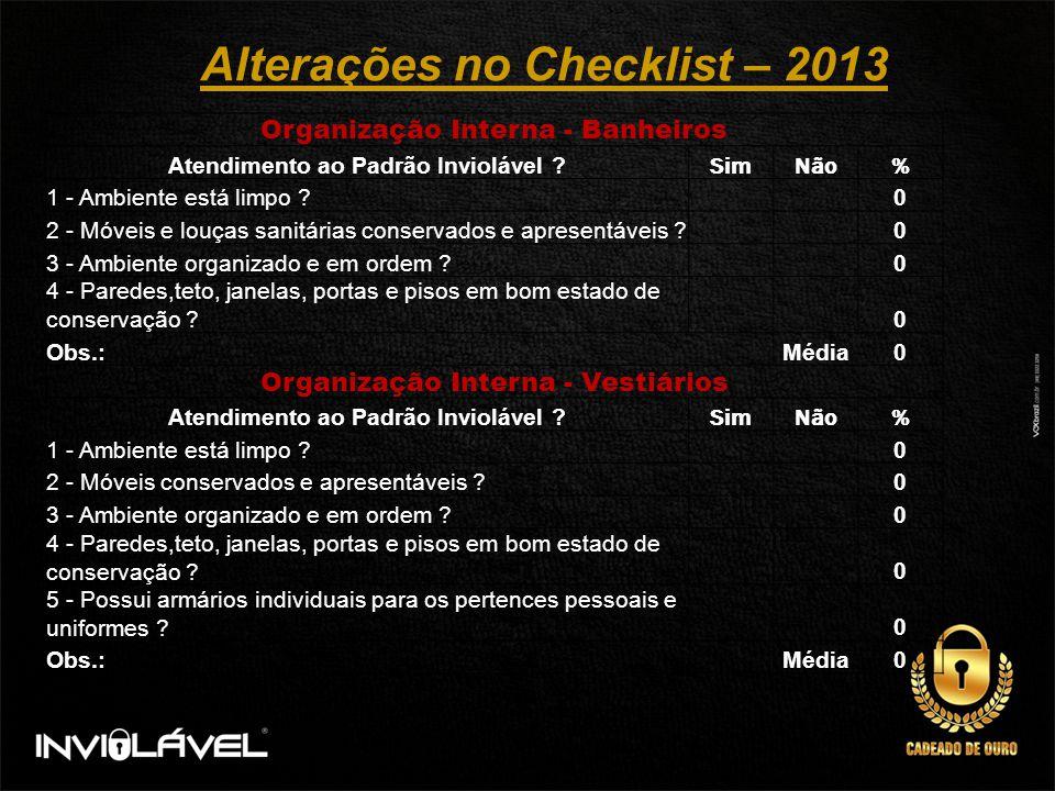 Alterações no Checklist – 2013 Atendimento ao Padrão Inviolável