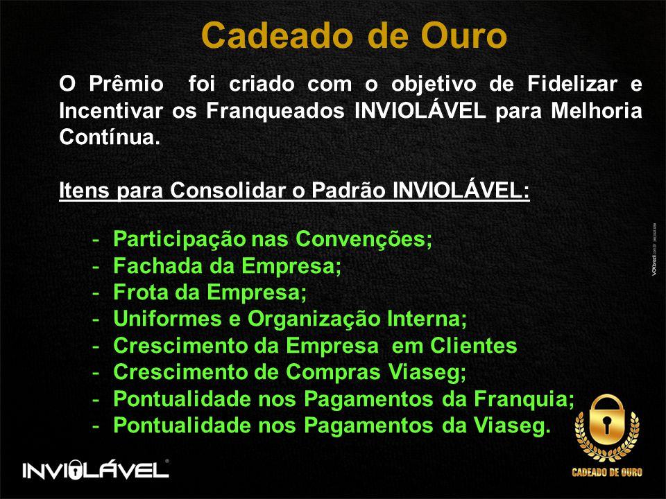 Cadeado de Ouro O Prêmio foi criado com o objetivo de Fidelizar e Incentivar os Franqueados INVIOLÁVEL para Melhoria Contínua.