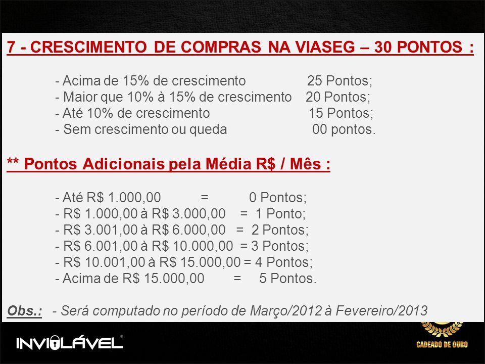 7 - CRESCIMENTO DE COMPRAS NA VIASEG – 30 PONTOS :