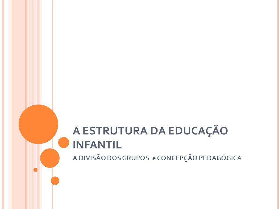 A ESTRUTURA DA EDUCAÇÃO INFANTIL