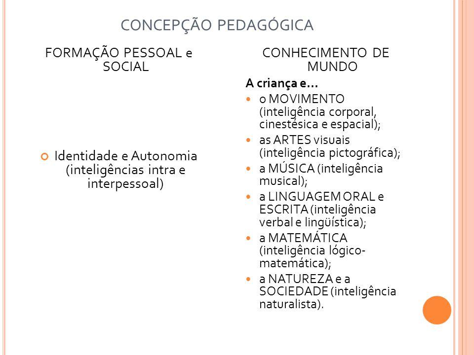 Suficiente A ESTRUTURA DA EDUCAÇÃO INFANTIL - ppt carregar SY52