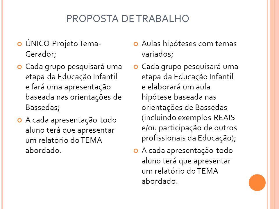 PROPOSTA DE TRABALHO ÚNICO Projeto Tema- Gerador;