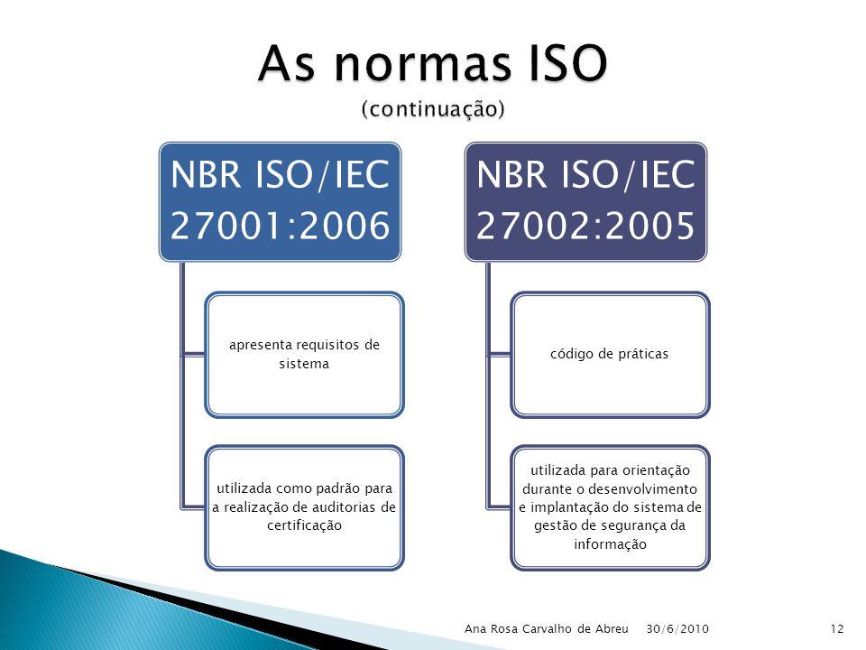 As normas ISO (continuação)