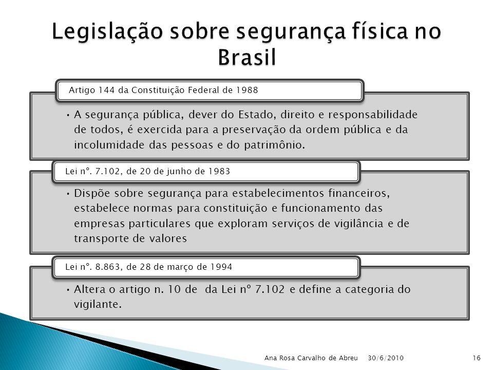 Legislação sobre segurança física no Brasil