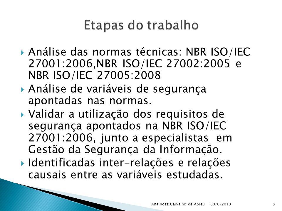 Etapas do trabalho Análise das normas técnicas: NBR ISO/IEC 27001:2006,NBR ISO/IEC 27002:2005 e NBR ISO/IEC 27005:2008.