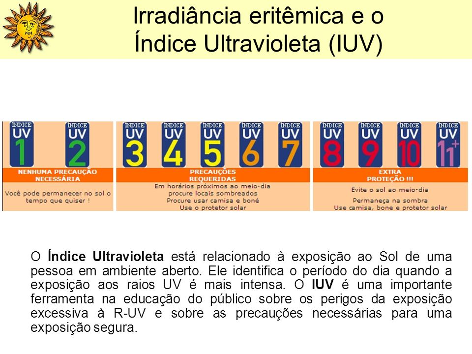 Irradiância eritêmica e o Índice Ultravioleta (IUV)