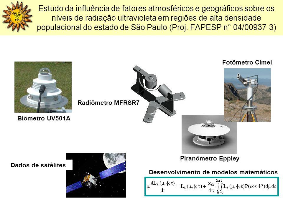 Estudo da influência de fatores atmosféricos e geográficos sobre os níveis de radiação ultravioleta em regiões de alta densidade populacional do estado de São Paulo (Proj. FAPESP n° 04/00937-3)
