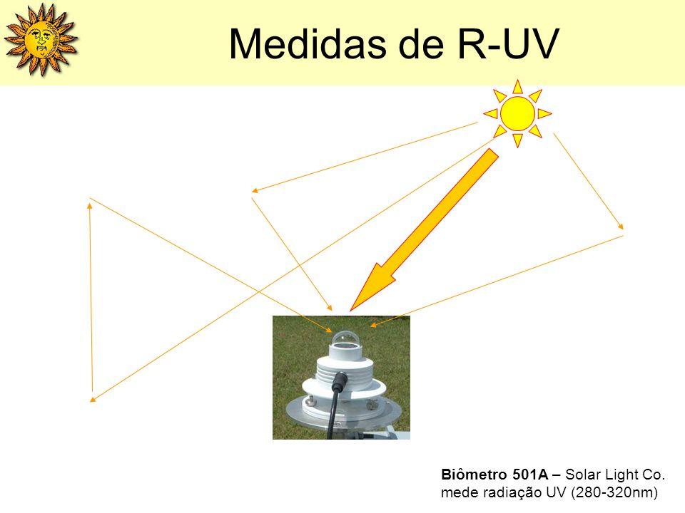 Medidas de R-UV Biômetro 501A – Solar Light Co.