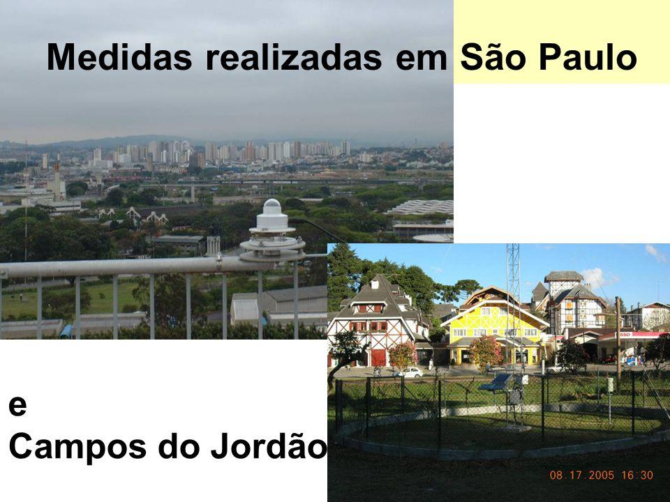Medidas realizadas em São Paulo