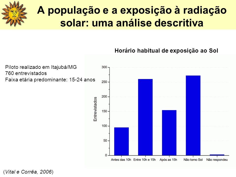 A população e a exposição à radiação solar: uma análise descritiva