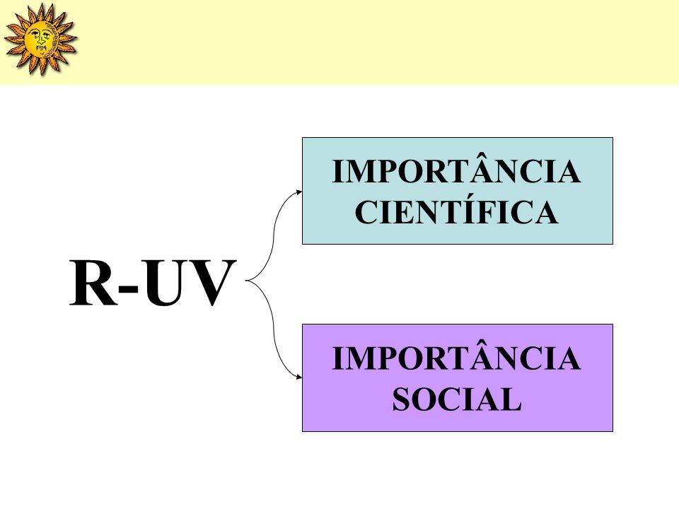 IMPORTÂNCIA CIENTÍFICA R-UV IMPORTÂNCIA SOCIAL