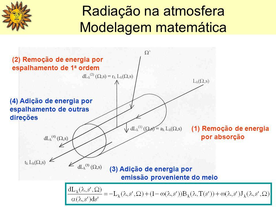 Radiação na atmosfera Modelagem matemática