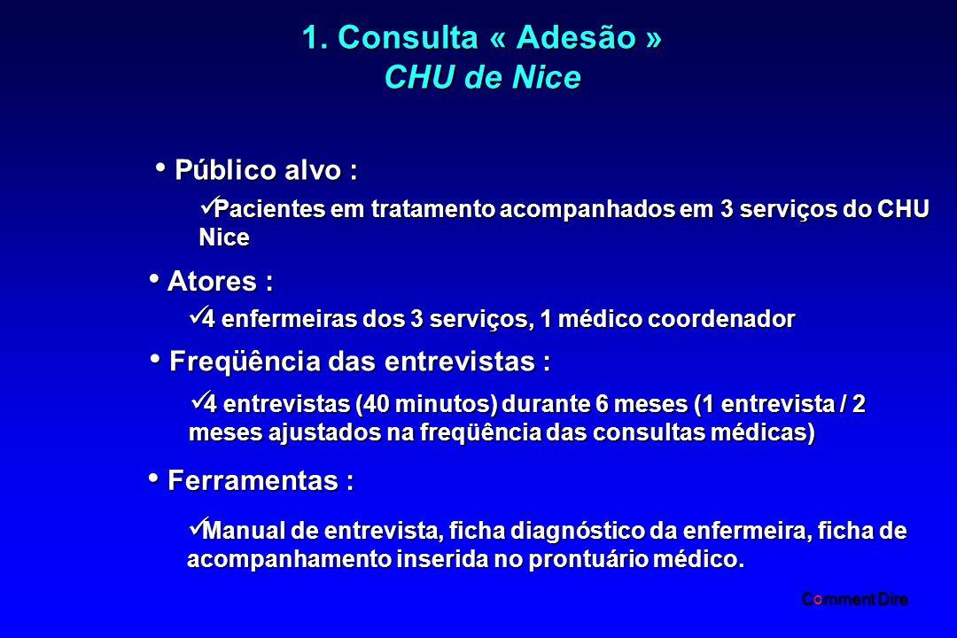 1. Consulta « Adesão » CHU de Nice