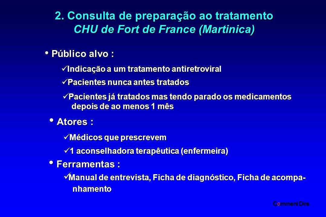 2. Consulta de preparação ao tratamento CHU de Fort de France (Martinica)
