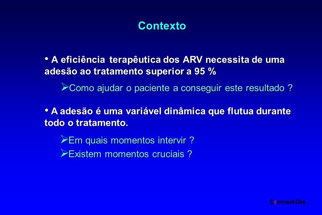 Contexto A eficiência terapêutica dos ARV necessita de uma adesão ao tratamento superior a 95 % Como ajudar o paciente a conseguir este resultado