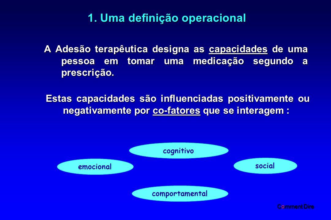 1. Uma definição operacional
