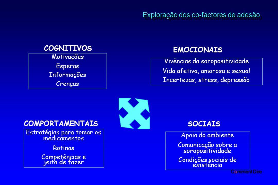 Exploração dos co-factores de adesão