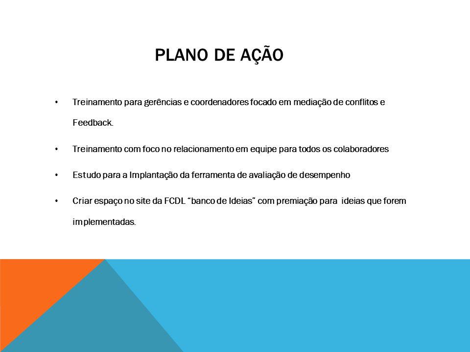 Plano de Ação Treinamento para gerências e coordenadores focado em mediação de conflitos e Feedback.