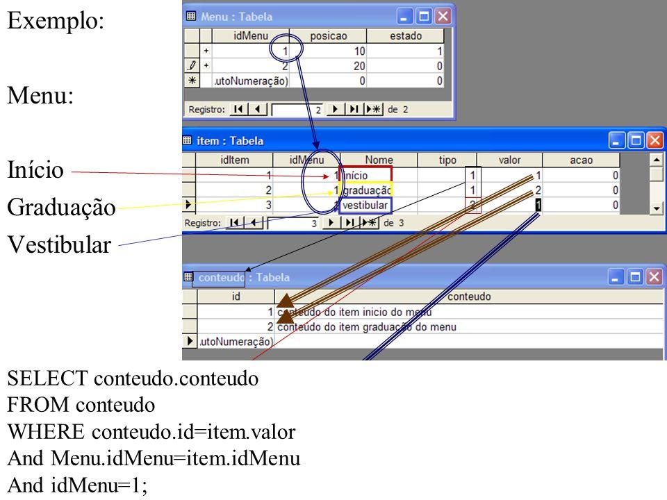 Exemplo: Menu: Início Graduação Vestibular SELECT conteudo.conteudo
