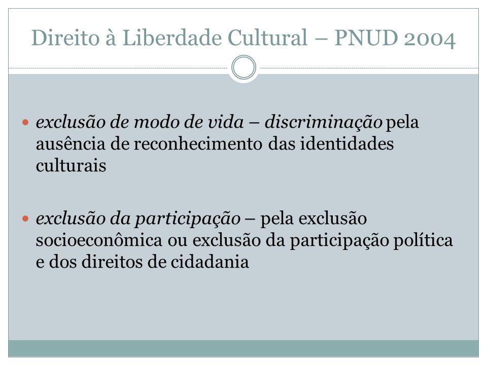 Direito à Liberdade Cultural – PNUD 2004