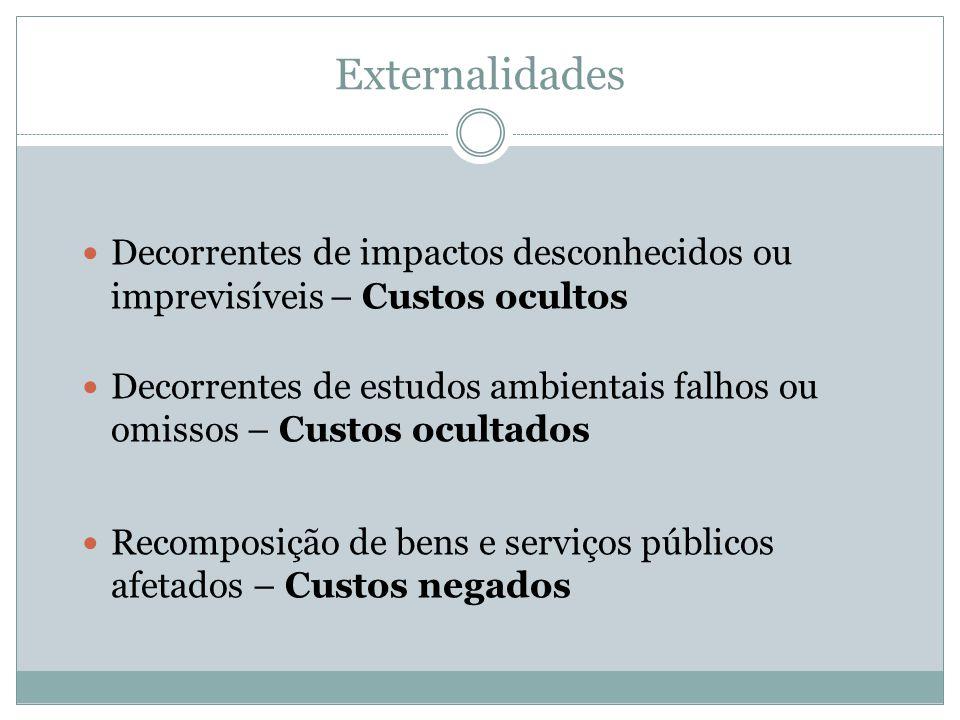 Externalidades Decorrentes de impactos desconhecidos ou imprevisíveis – Custos ocultos.